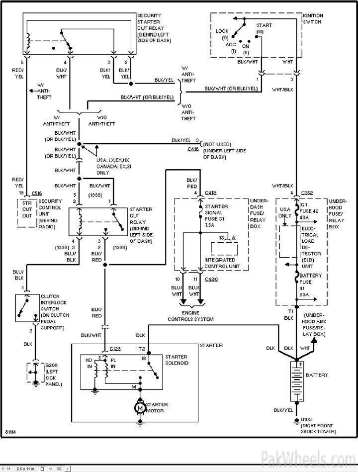 Honda Civic Engine Wiring Diagram Civic 2002 Starting Wiring Diagram Civic Pakwheels forums Of Honda Civic Engine Wiring Diagram