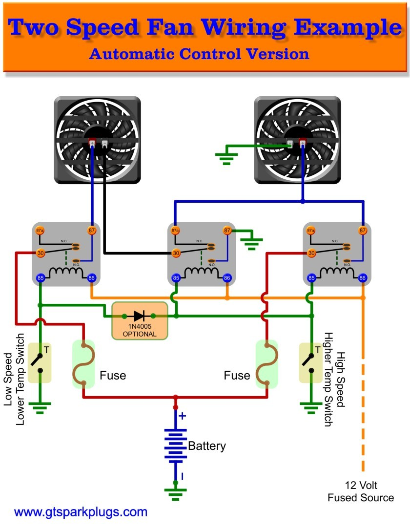 How to Wire A 2 Speed Fan Automotive Electric Fans Of How to Wire A 2 Speed Fan