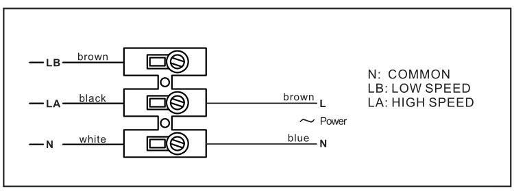 How to Wire A 2 Speed Fan How to Wire A 2 Speed Ventilation Fan Fan Wiring Guide Of How to Wire A 2 Speed Fan