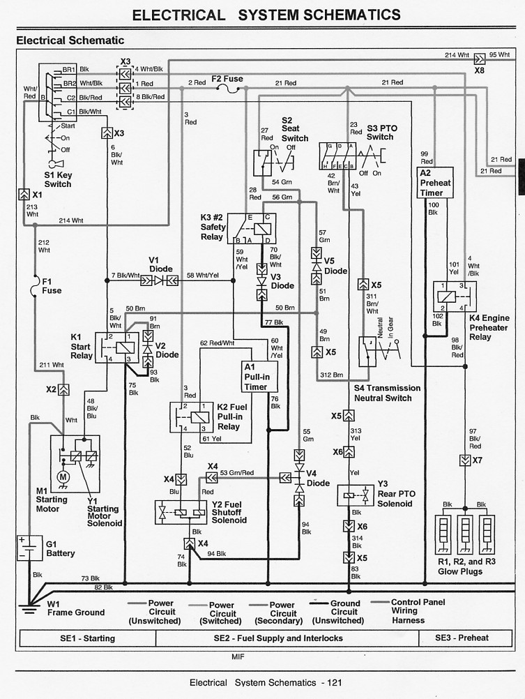 John Deer 2305 Three Point Hitch Diagram John Deere 2305 Tractor Wiring Diagram Wiring Diagram Of John Deer 2305 Three Point Hitch Diagram