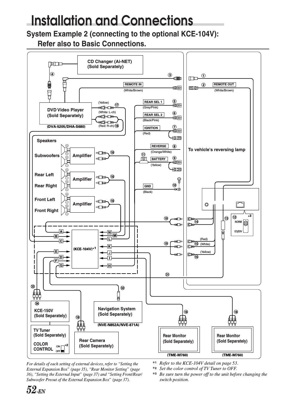 Kib M2401 Installation Manual Installation and Connections Alpine Cva 1004 User Manual Of Kib M2401 Installation Manual