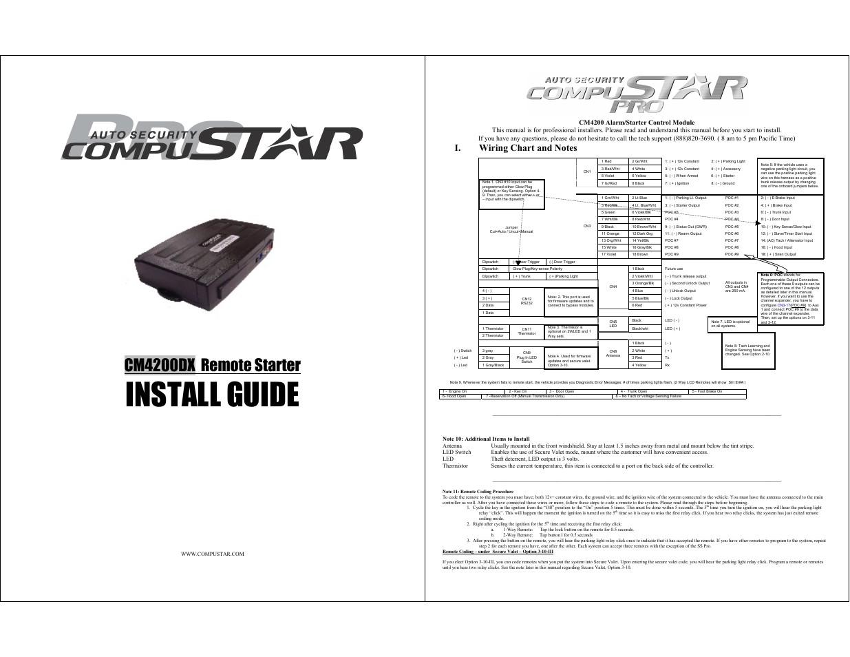 Kib M2401 Installation Manual Pustar Cm4200dx User Manual Of Kib M2401 Installation Manual