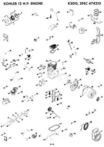 Kolherenginemodelk301s Engine Kohler K301s D Ipl Pdf Kohler Redsquare Wheel Horse forum Of Kolherenginemodelk301s