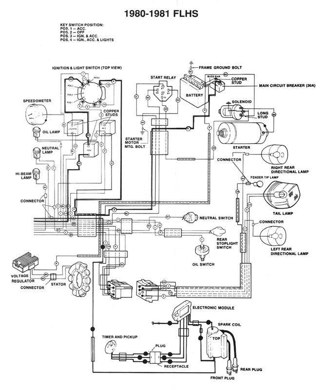 M-unit Harley Shovelhead Wire Diagram Sh Wiring Dia Flhs 80 81 1 669×800 Of M-unit Harley Shovelhead Wire Diagram