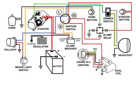 M-unit Harley Shovelhead Wire Diagram Shovelhead Handlebar Wiring Diagram Plete Wiring Schemas