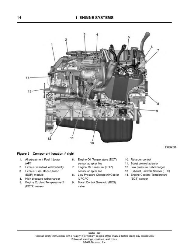 Maxxforce Engine Sensors Location Maxforce Ingles Of Maxxforce Engine Sensors Location