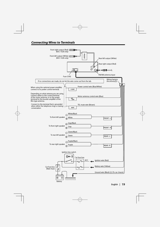 Me Wood Kdc-108 Cd Receiver Wiring Diagram Kenwood Kdc 108 Wiring Harness Diagram Wiring Diagram and Schematic Of Me Wood Kdc-108 Cd Receiver Wiring Diagram
