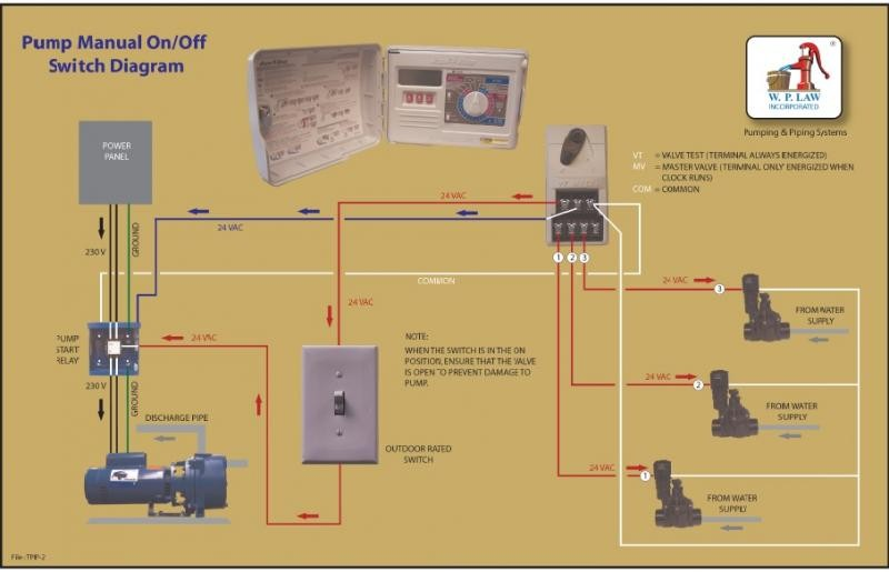 Pump Start Relay Wiring Diagram Pump Start Relay with A Second Manual Switch Of Pump Start Relay Wiring Diagram