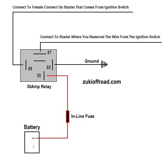 Suzuki Samurai Starter Relay Switch Location Suzuki Samurai Starter Relay Modification – Zuki Froad Of Suzuki Samurai Starter Relay Switch Location