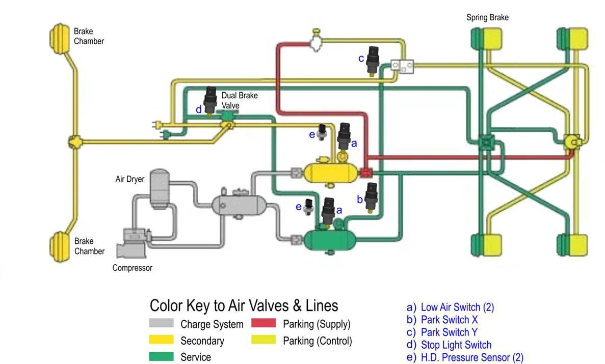 Truck Air Brake System Schematic 31 Trailer Air Brake System Diagram Wire Diagram source Information Of Truck Air Brake System Schematic