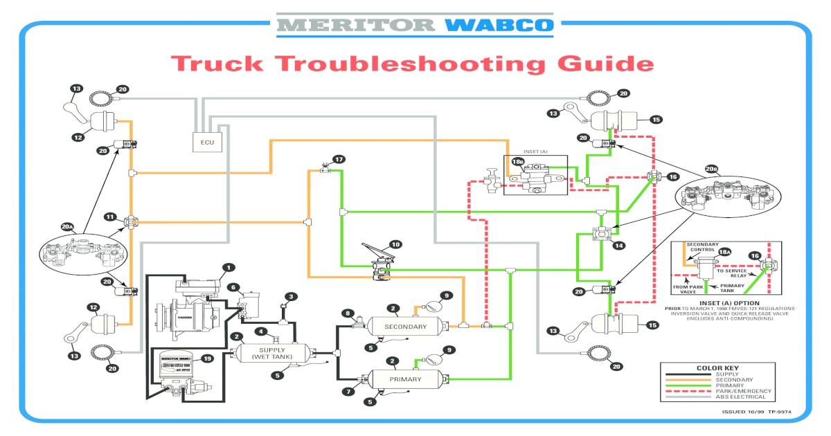 Truck Air Brake System Schematic Air Brake System Diagram [pdf Document] Of Truck Air Brake System Schematic