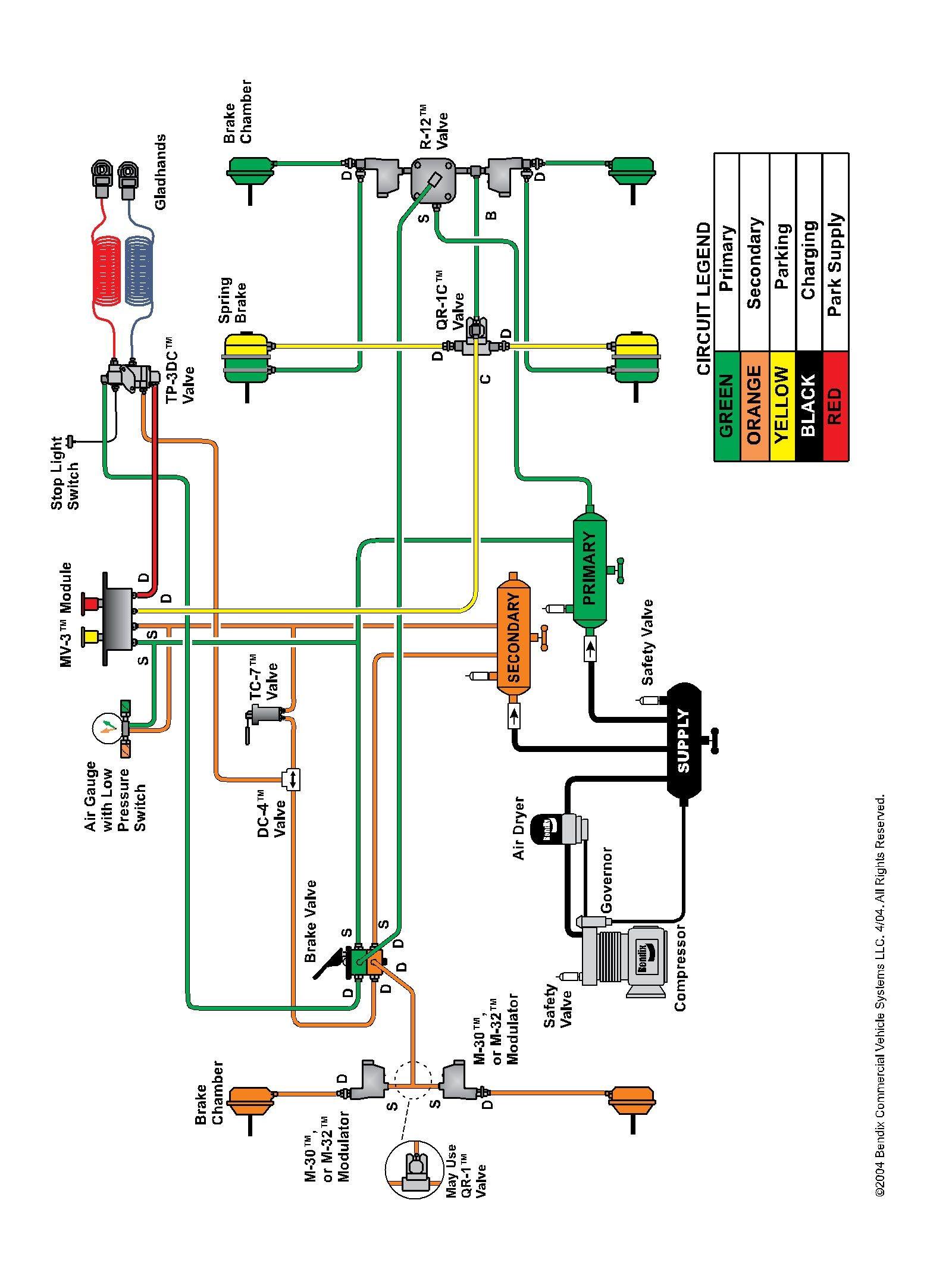 Truck Air Brake System Schematic Bendix Brake Diagram Of Truck Air Brake System Schematic