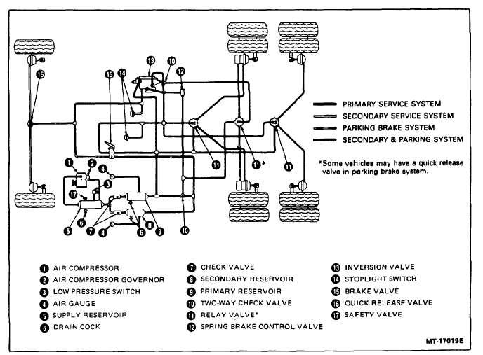 Truck Air Brake System Schematic for the Transit Fans Technology Profile Air Brakes Transit Fans United Mlp forums Of Truck Air Brake System Schematic
