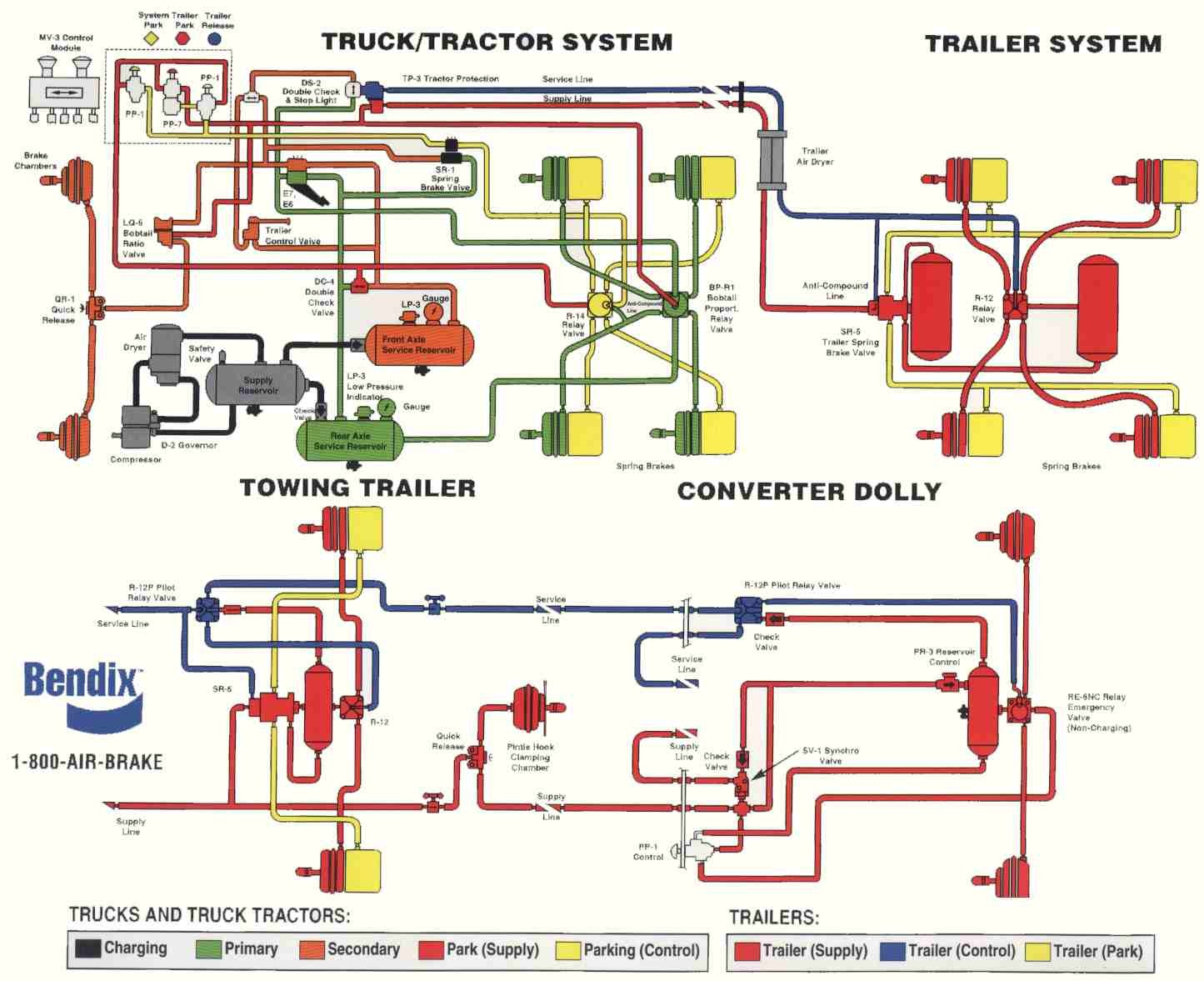 Truck Air Brake System Schematic Hnc Medium and Heavy Duty Truck Parts Line Of Truck Air Brake System Schematic