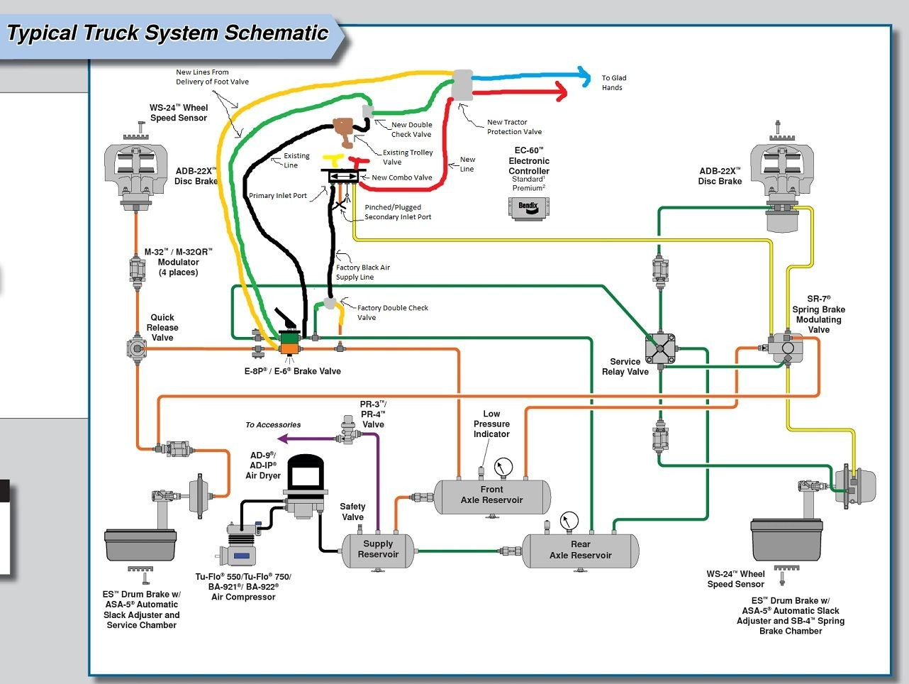 Truck Air Brake System Schematic Typical Air Brake Schematic Of Truck Air Brake System Schematic