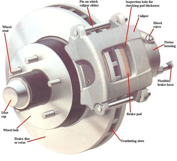 U.s. Auto Parts Air Brake System 339 Best Images About Technology Gears Mechanical Gad S and More On Pinterest Of U.s. Auto Parts Air Brake System