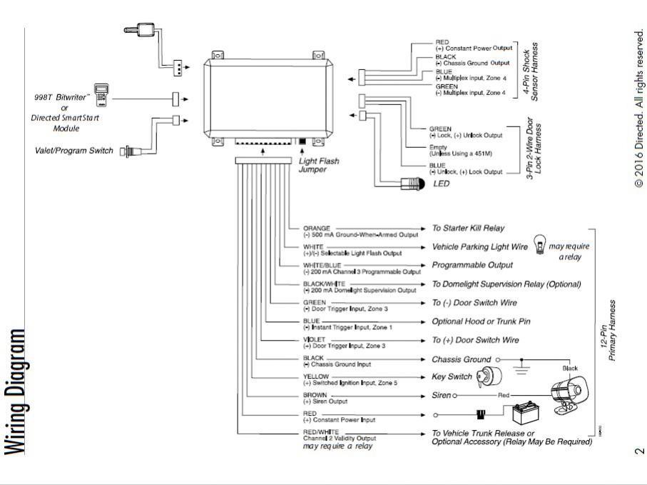 Viper 3305 Wire Diagram Viper 3105v Wiring Diagram Wiring Diagram and Schematic Role Of Viper 3305 Wire Diagram