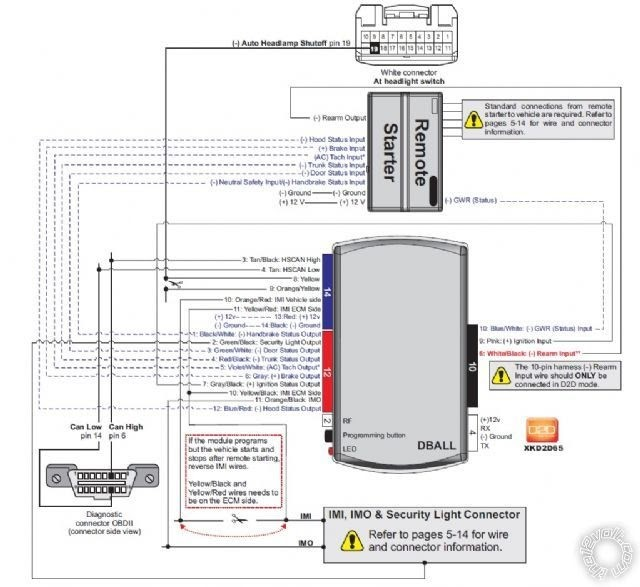 Viper 5706v Installation Manual Pdf Wiring Diagram 30 Viper 5706v Wiring Diagram Pdf Of Viper 5706v Installation Manual Pdf