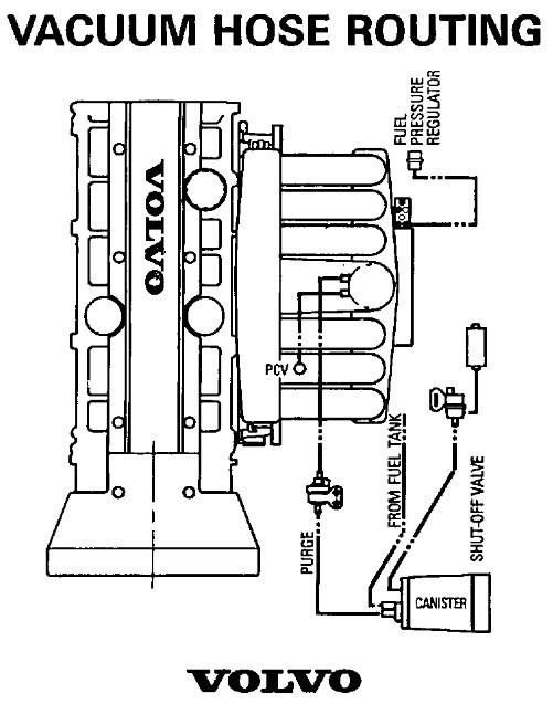 Volvo S80 T6 Complete Engine Wiring 2000 Volvo S80 Engine Diagram Of Volvo S80 T6 Complete Engine Wiring