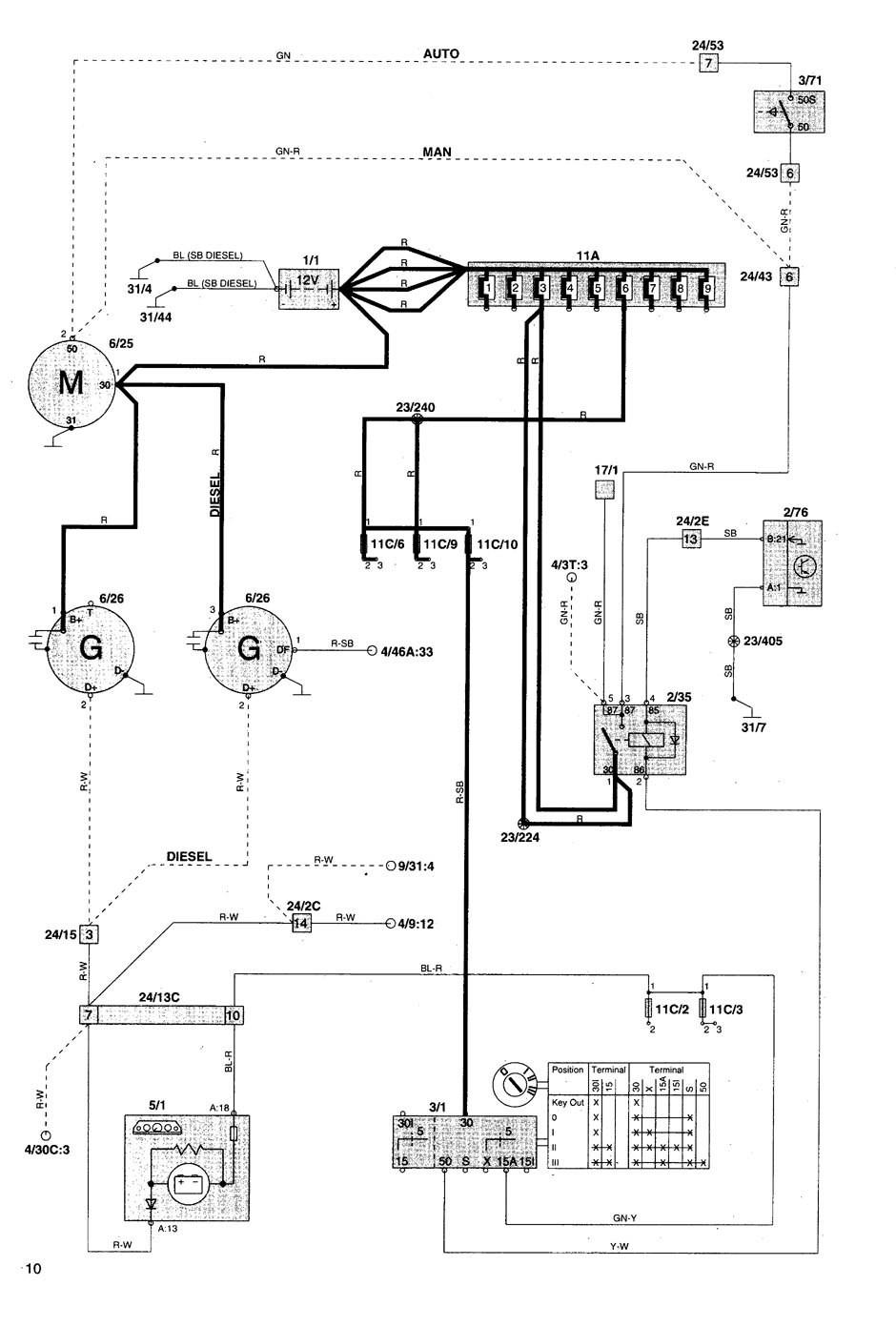 Volvo S80 T6 Complete Engine Wiring Grafik 2000 Volvo S80 T6 Engine Diagram Hd Quality Linkdiagrams Freiheitfuermumia De Of Volvo S80 T6 Complete Engine Wiring