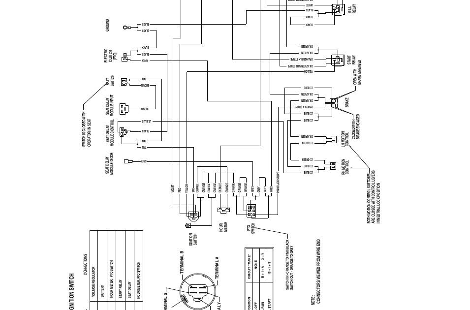 Wire Schematic Lazer Z Lz20kc524 Exmark Lazer Wiring Diagram Wiring Diagram & Schemas Of Wire Schematic Lazer Z Lz20kc524