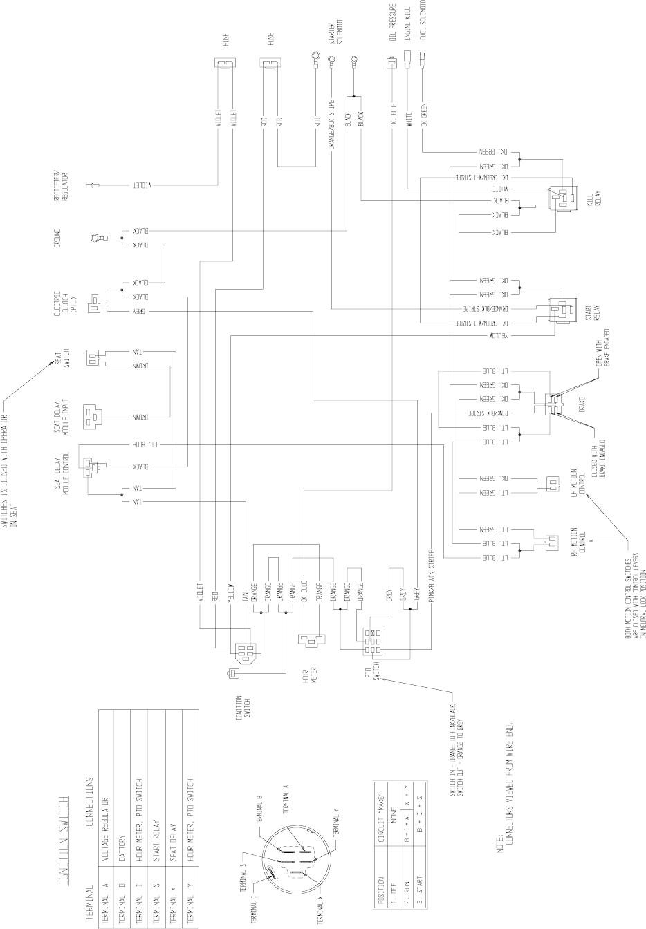 Wire Schematic Lazer Z Lz20kc524 Exmark Pto Switch Wiring Diagram Wiring Diagram Of Wire Schematic Lazer Z Lz20kc524