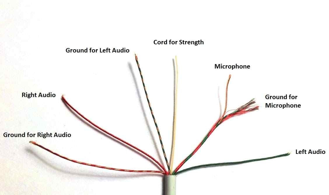 Wiring 4 Pole Headphones Headphones Volume Controls Do Not Work after 4 Pole Jack Repair Electrical Engineering Stack