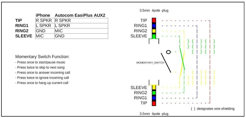 Wiring 4 Pole Headphones Saving B B75 B 1024×493 Of Wiring 4 Pole Headphones