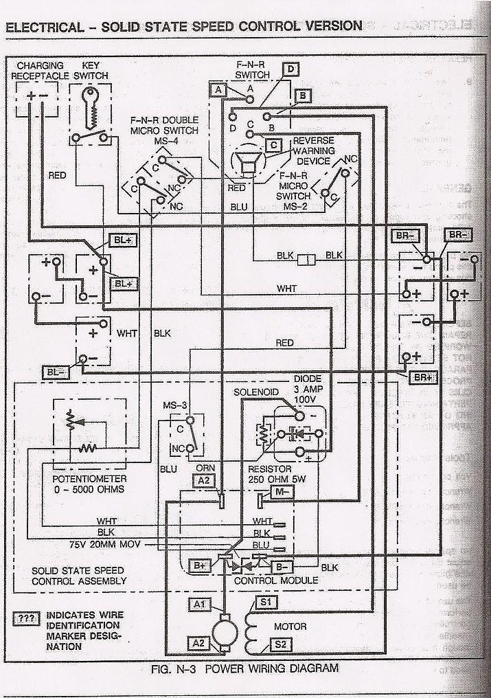 Wiring Diagram 1989 for Ezgo Gxt-800 1989 Ez Go Wiring Diagram Wiring Diagram and Schematic Diagram Of Wiring Diagram 1989 for Ezgo Gxt-800