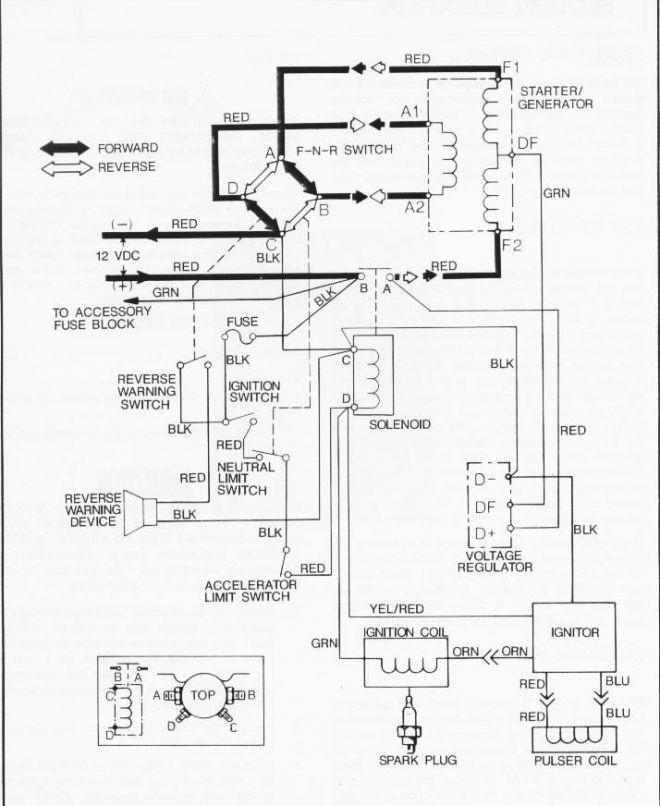 Wiring Diagram 1989 for Ezgo Gxt-800 1989 Ez Go Wiring Diagram with Regard to 1989 Ez Go Wiring Diagram Wiring Diagram and Of Wiring Diagram 1989 for Ezgo Gxt-800