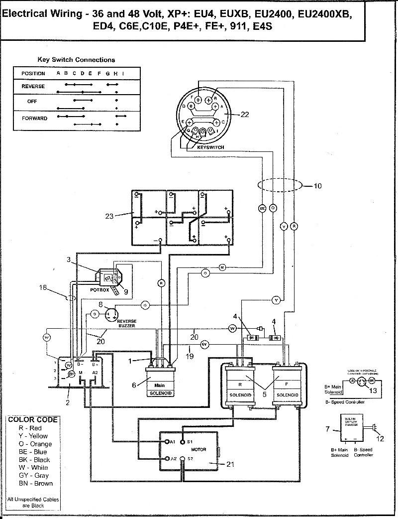 Wiring Diagram 1989 for Ezgo Gxt-800 1989 Ezgo Marathon Wiring Diagram Wiring Diagram and Schematic Of Wiring Diagram 1989 for Ezgo Gxt-800