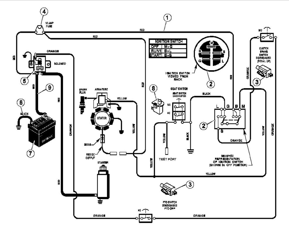 Wiring Diagram Briggs 17.5hpprofessional Engine Wiring Diagram Intek Engine Style Guru Fashion Glitz Glamour Style Unplugged Of Wiring Diagram Briggs 17.5hpprofessional Engine
