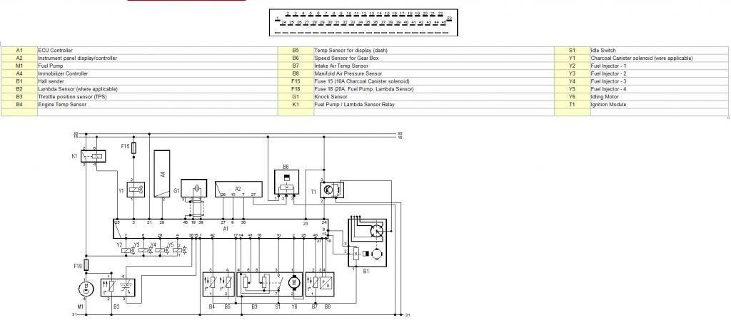 Wiring Diagram Engine Skoda 20 Tsi 2 0 Tsi Ignition Coil Wiring Diagram Of Wiring Diagram Engine Skoda 20 Tsi