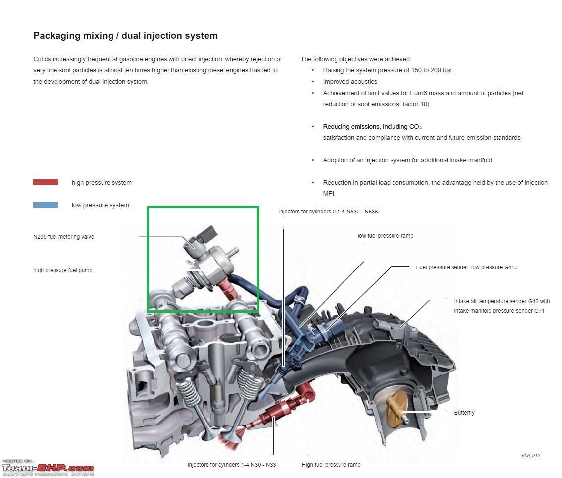 Wiring Diagram Engine Skoda 20 Tsi Skoda Engine Diagrams