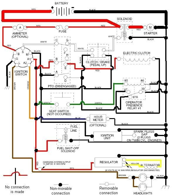 Wiring Diagram for Gt 5000 Tractor Craftsman Gt5000 Parts Wiring Diagram Of Wiring Diagram for Gt 5000 Tractor