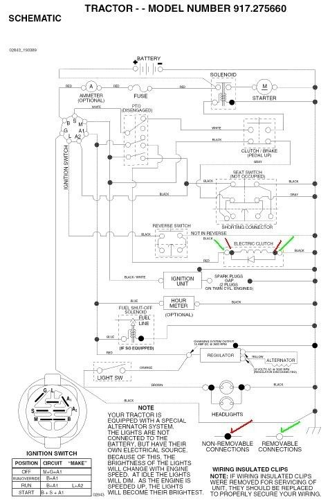 Wiring Diagram for Gt 5000 Tractor Craftsman Gt5000 Wiring Diagram Of Wiring Diagram for Gt 5000 Tractor