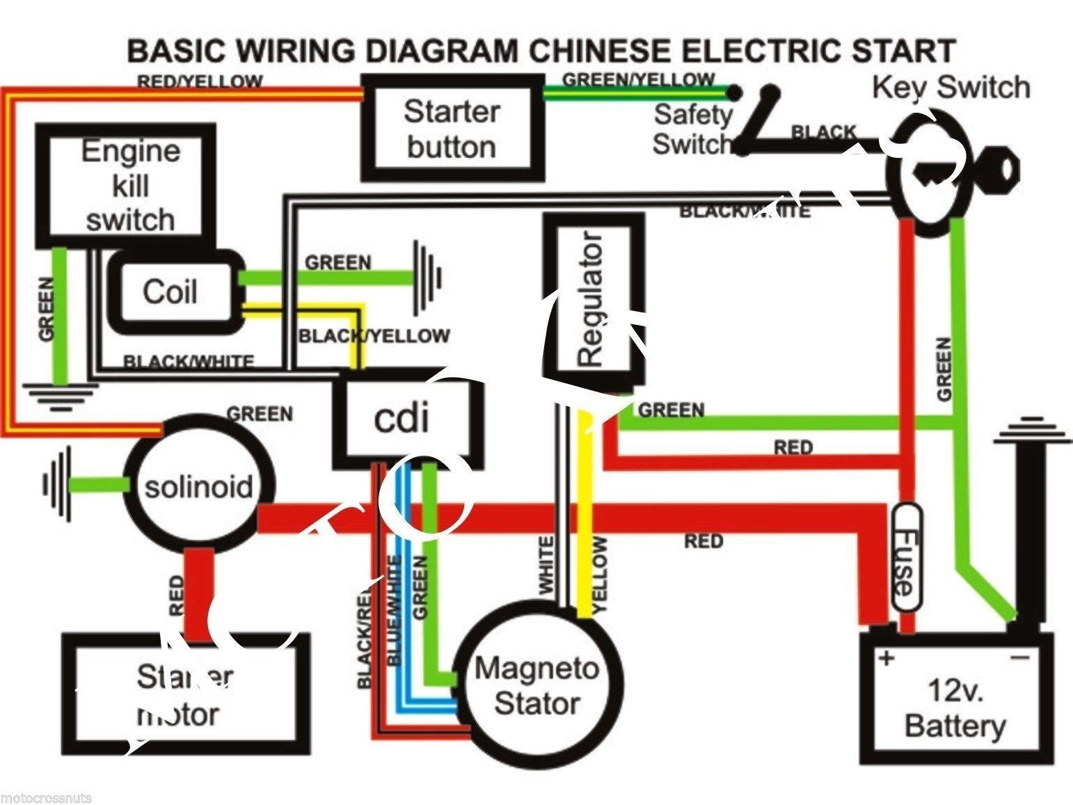 Wiring Schematic for Ignition Switch for Chinese 4 Wheeler for Eton 4 Wheeler Wiring Harnes Wiring Diagram Of Wiring Schematic for Ignition Switch for Chinese 4 Wheeler