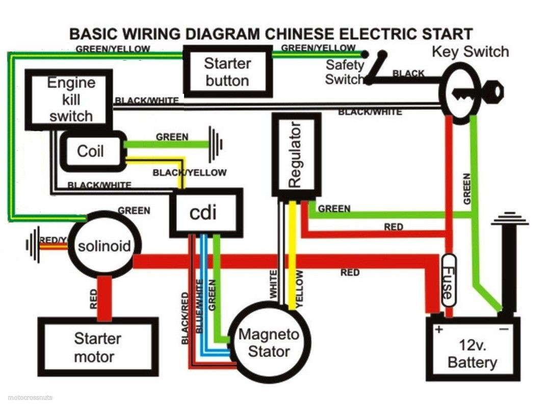 Wiring Schematic for Ignition Switch for Chinese 4 Wheeler Pin On 150cc Scooter Of Wiring Schematic for Ignition Switch for Chinese 4 Wheeler