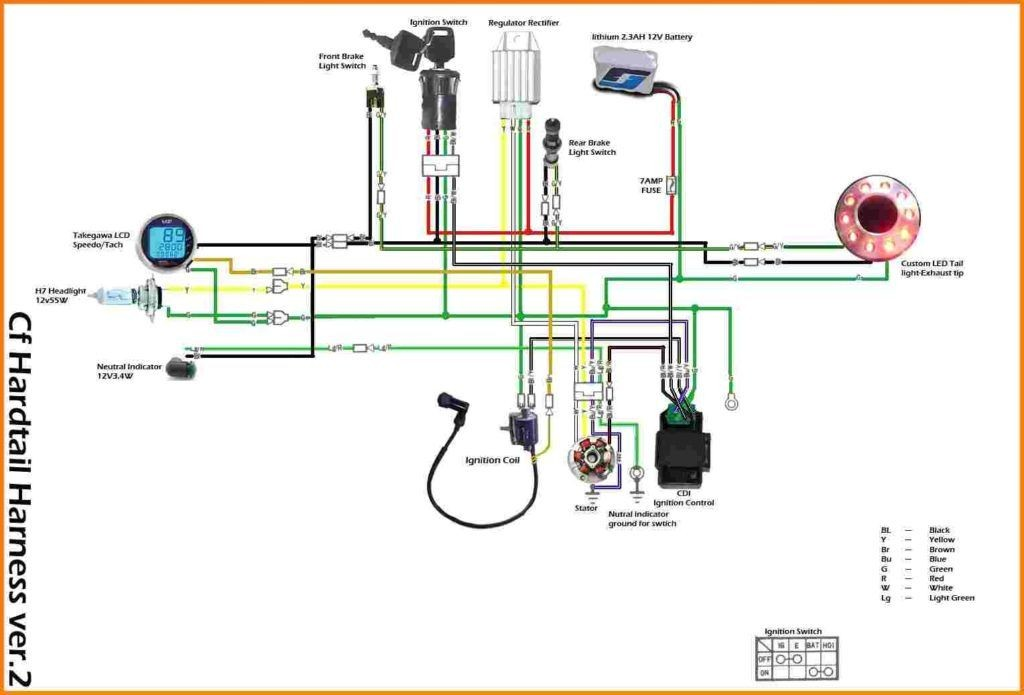 Wiring Schematic for Ignition Switch for Chinese 4 Wheeler Wiring Diagram for Chinese 110 atv Of Wiring Schematic for Ignition Switch for Chinese 4 Wheeler