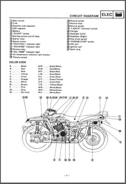 Yamaha 350 Big Bear Manual 87 96 Yamaha Yfm350 Big Bear 350 atv Service Repair Manual Cd Yfm350fwt for Sale Item Of Yamaha 350 Big Bear Manual