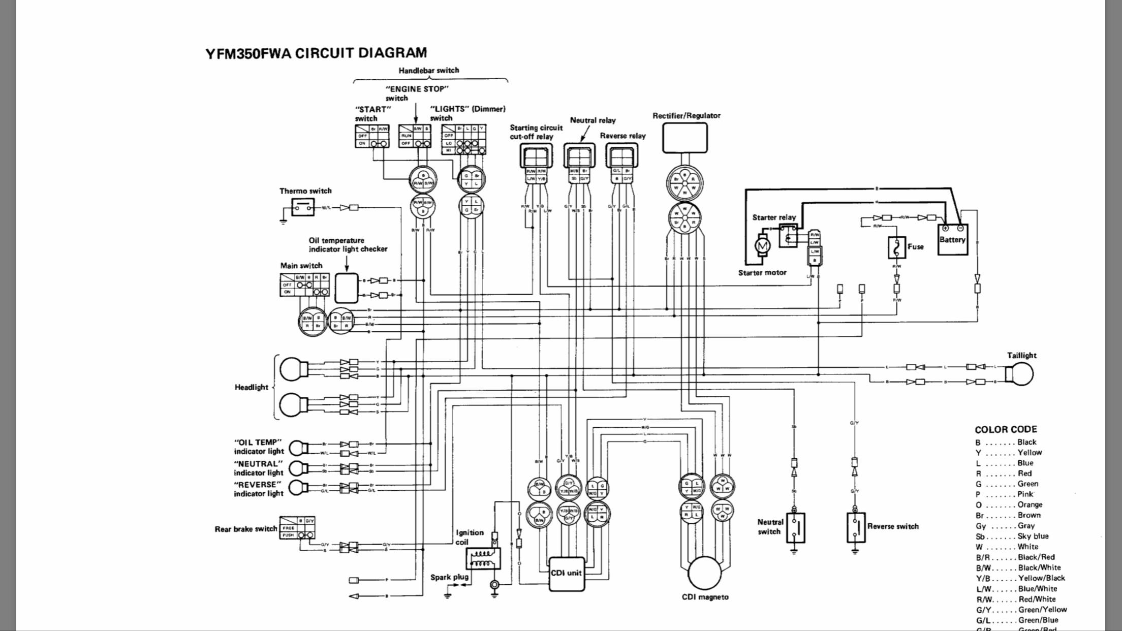 Yamaha Big Bear 350 Electric Diagram 1999 Yamaha Big Bear 350 Wiring Diagram Wiring Diagram and Schematic Of Yamaha Big Bear 350 Electric Diagram