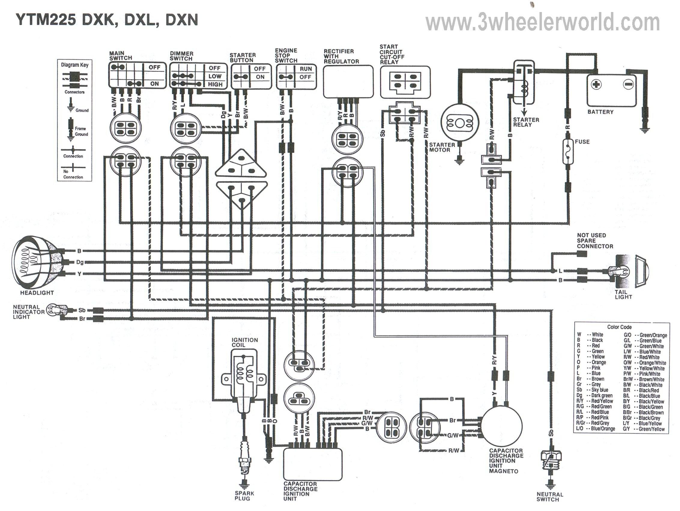 Yamaha Big Bear 350 Electric Diagram 95 Yamaha Big Bear 350 Cdi Wiring Diagram Of Yamaha Big Bear 350 Electric Diagram