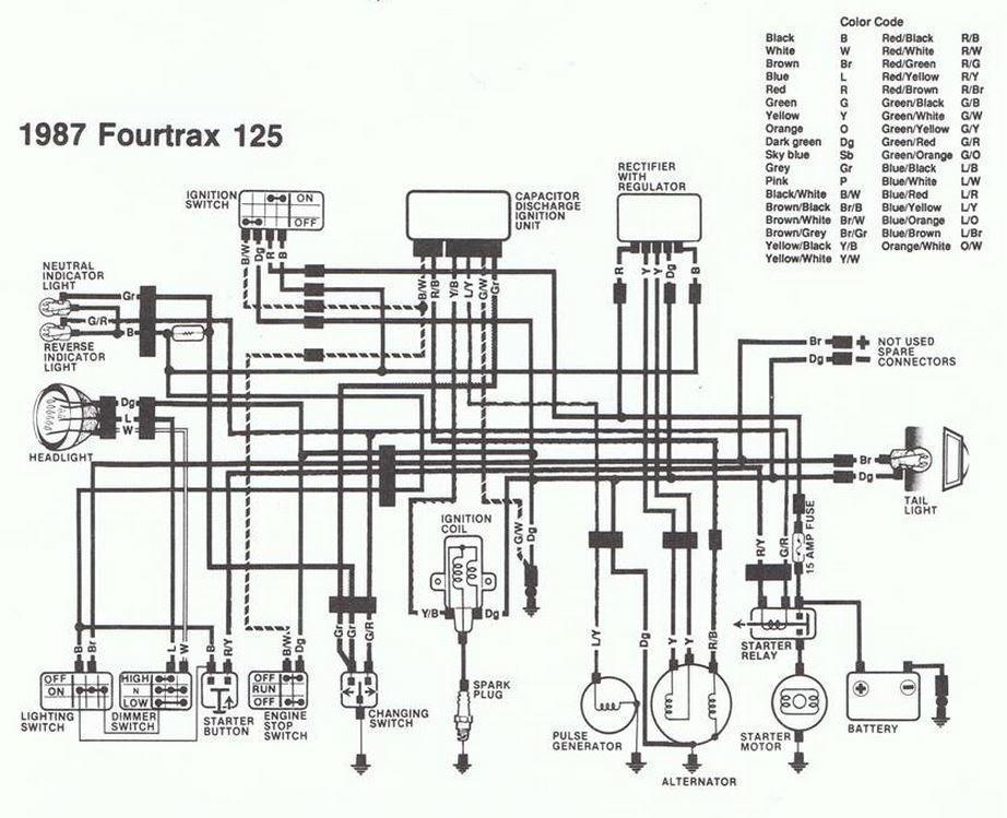 110cc 4 Wheeler Wiring Diagram Diagram] 110cc Four Wheeler Wiring Diagram Full Version Hd Quality … Of 110cc 4 Wheeler Wiring Diagram