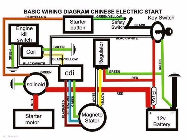 110cc 4 Wheeler Wiring Diagram Wire Harness Wiring Cdi assembly for 50/70/90/110cc/125cc atv Quad … Of 110cc 4 Wheeler Wiring Diagram