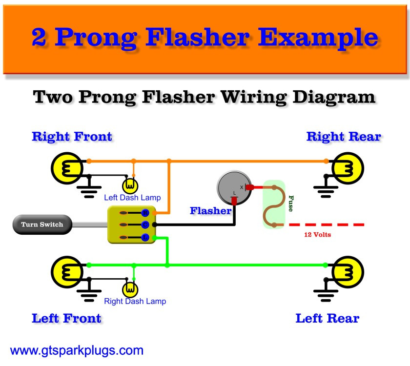 2 Pin Relay Flasher How It Works Automotive Flashers Gtsparkplugs Of 2 Pin Relay Flasher How It Works