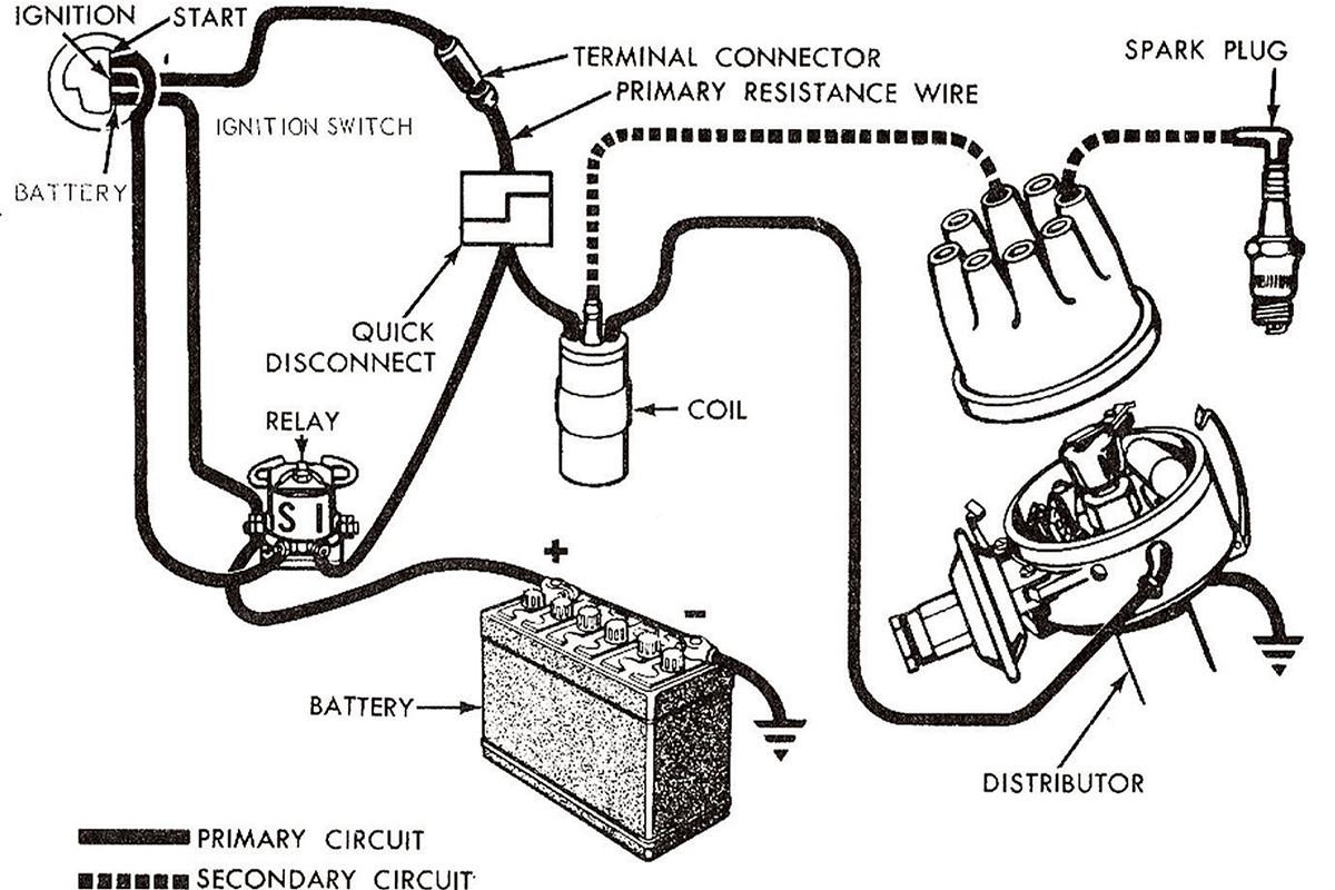 2001 toyota Camry Ignition Spark Plug Diagram Diagram] toyota Ignition Wiring Diagram Full Version Hd Quality … Of 2001 toyota Camry Ignition Spark Plug Diagram