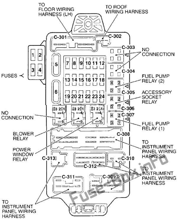2003 Chrysler Sebering V6 Engine Schematic Belegung Sicherungskasten Chrysler Sebring (st-22 / Jr; 2001–2006 … Of 2003 Chrysler Sebering V6 Engine Schematic