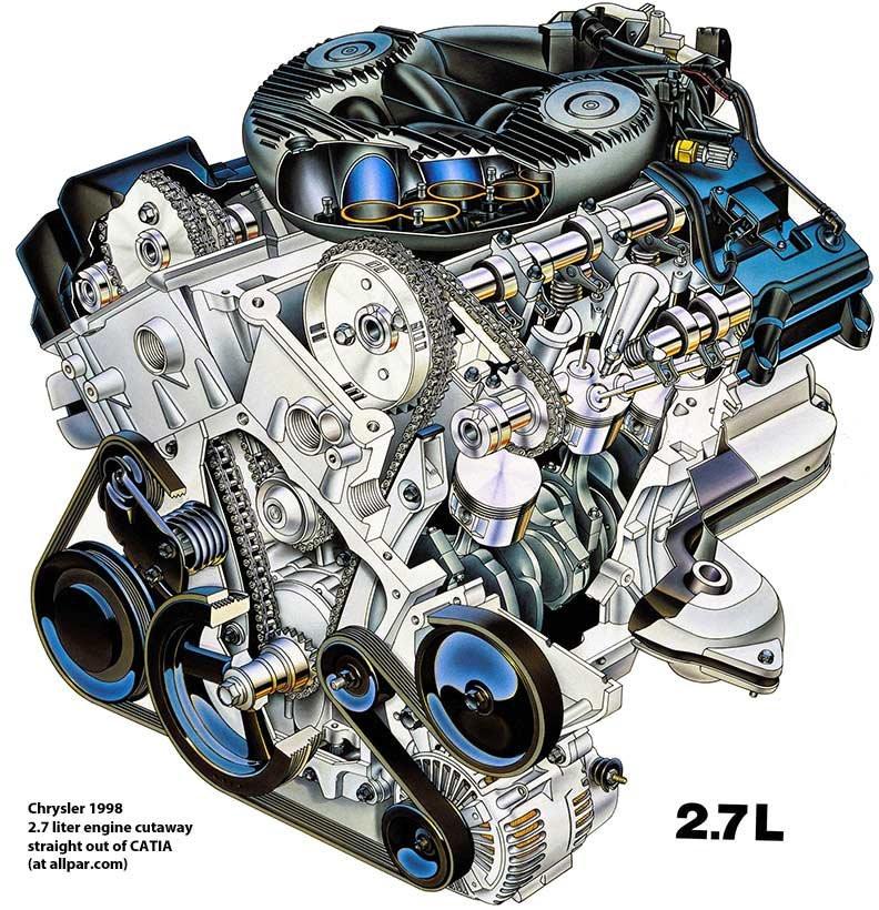 2003 Chrysler Sebering V6 Engine Schematic Dodge / Chrysler 2.7 Liter V6 Engines Allpar forums Of 2003 Chrysler Sebering V6 Engine Schematic