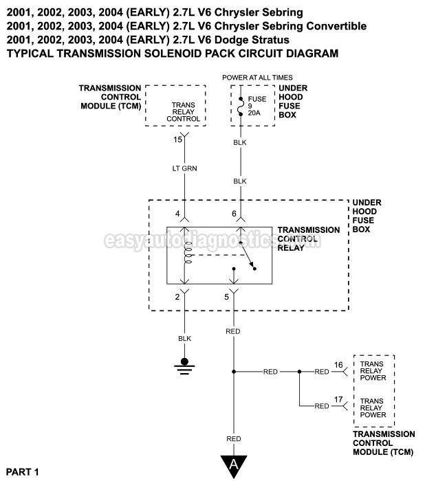 2003 Chrysler Sebering V6 Engine Schematic Transmission solenoid Pack Circuit Wiring Diagram (2001-2004 2.7l … Of 2003 Chrysler Sebering V6 Engine Schematic