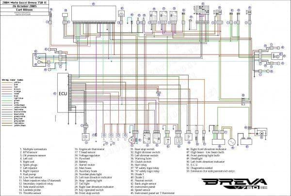 2016 Ram 2500 Wiper Wiring Diagram Diagram] Dodge Ram 2500 Wiring Diagram 2008 Full Version Hd … Of 2016 Ram 2500 Wiper Wiring Diagram